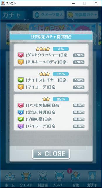 桃井日奈の誕生日(11/16)確率