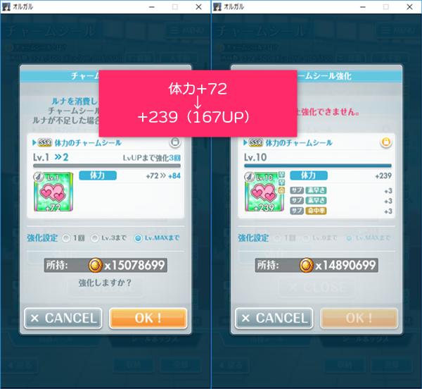 体力SSR+72→+239
