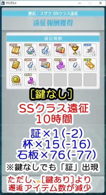 【EXTREME】[アーミーガール]恋(スザク)鍵なしSSクラス遠征10時間のドロップアイテム数