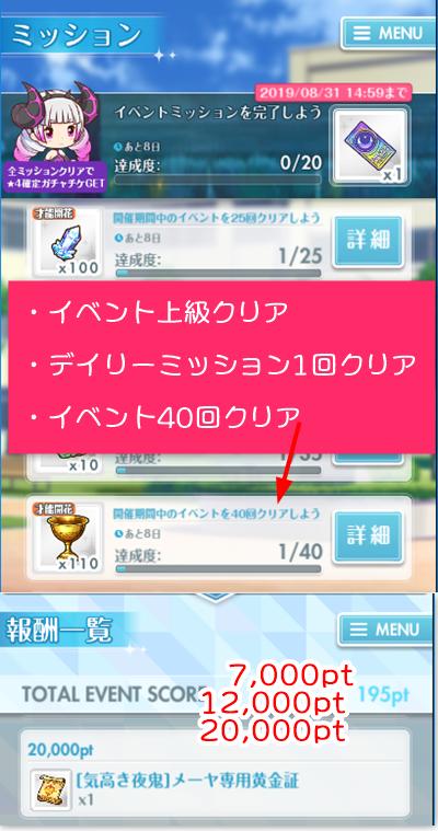 ★4[気高き夜鬼]メーヤ(覚醒後)の才能開花ミッション