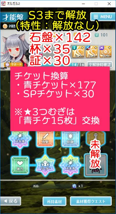 [闇の戦乙女]つむぎ S3までの解放に必要なアイテム数
