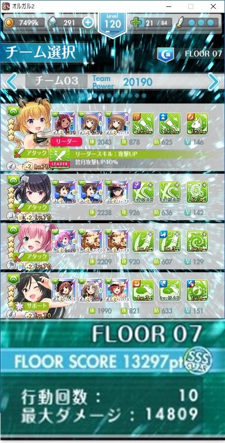 FLOOR7 SSSメンバー