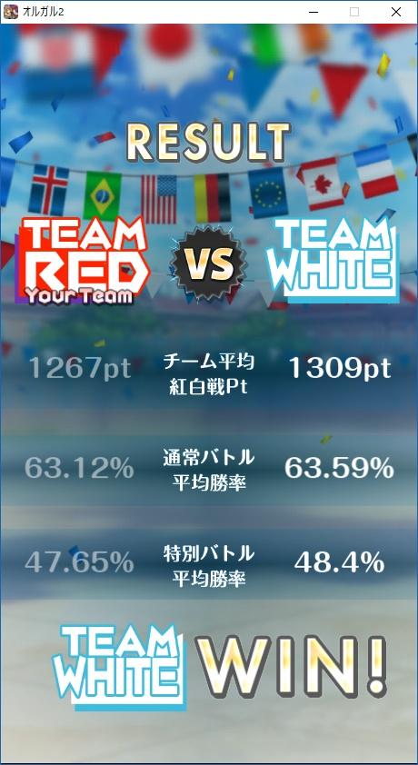 紅白戦結果画面